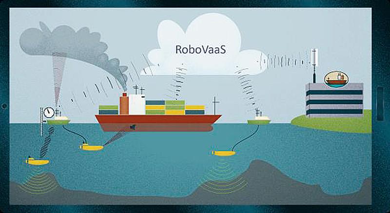 Neueste NAVIS Segelliste KW 06 – 11/2020 online